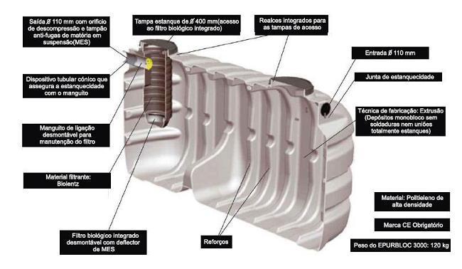 fossas septicas - sistema autonomo